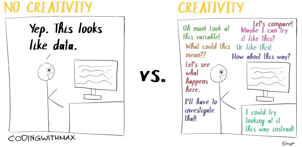 creativity in data science