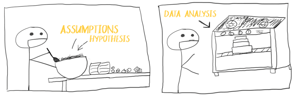 data visualization is cooking and baking a cake