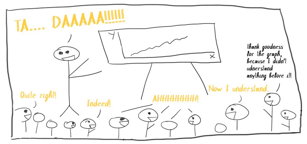 data visualization meeting