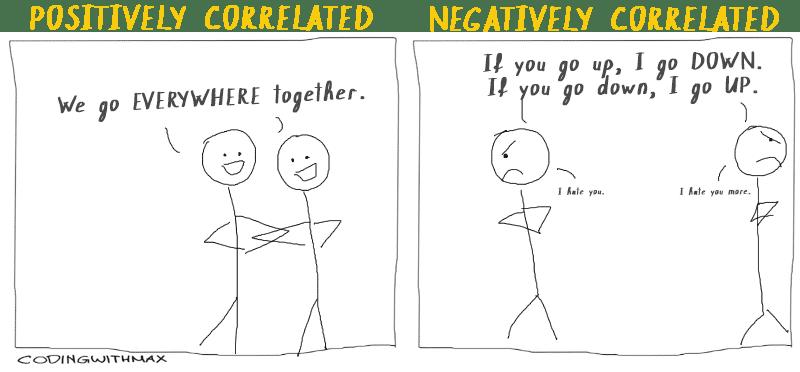 correlation comic
