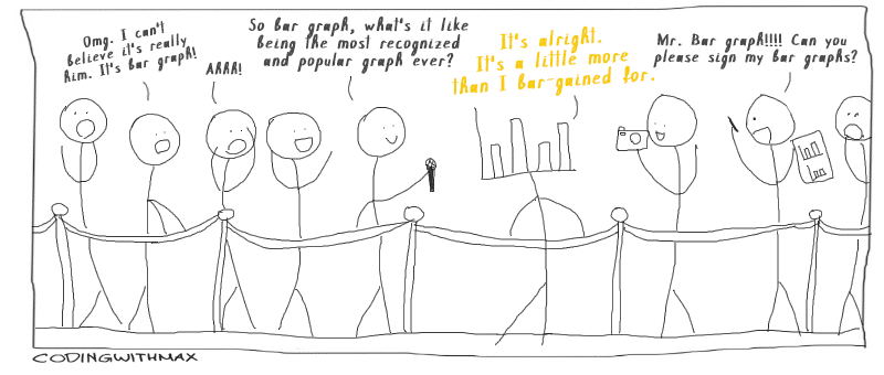 bar graphs popular comic