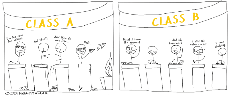 class and class b differences comic