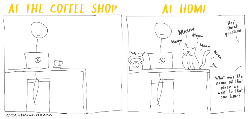 productivity at home vs coffee shop comic