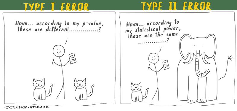 type 1 error type 2 statistical power comic