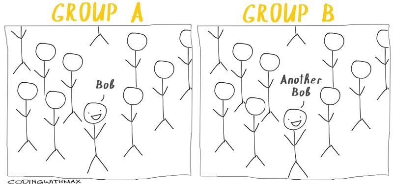 bob matching in groups comic