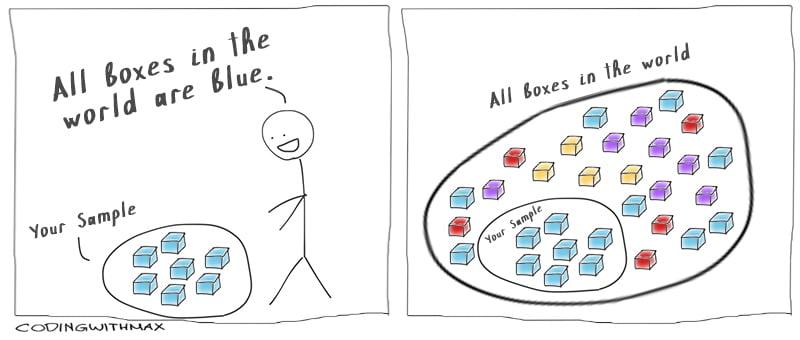 samples generalization comic